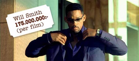 Will Smith - Prislapp: 175.000.000 kronor per film